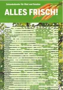 alles-frisch_saisonkalender_01